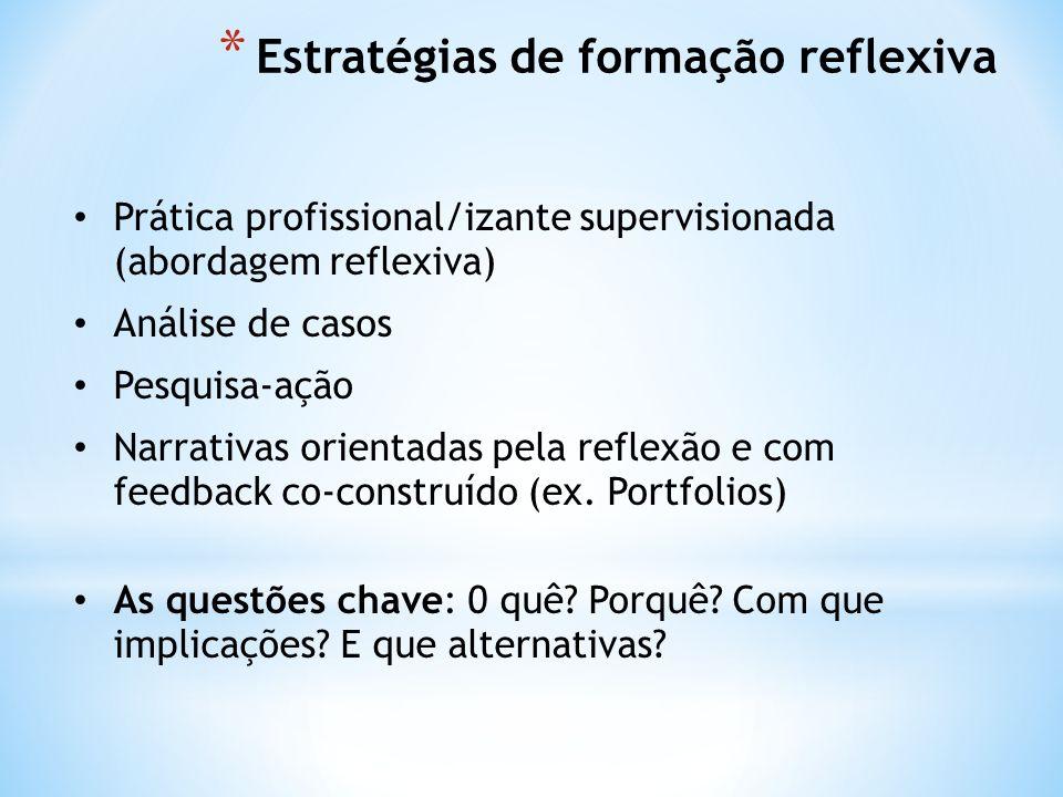 * Estratégias de formação reflexiva Prática profissional/izante supervisionada (abordagem reflexiva) Análise de casos Pesquisa-ação Narrativas orientadas pela reflexão e com feedback co-construído (ex.
