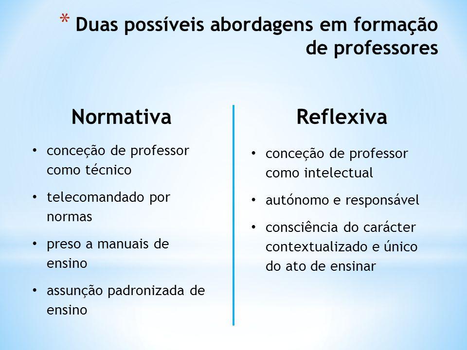 * A colaboração num ambiente de escola reflexiva O que se entende por colaboração (Canha, 2013)