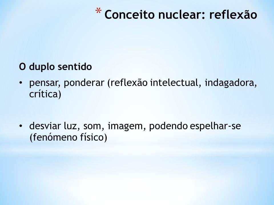 * Conceito nuclear: reflexão O duplo sentido pensar, ponderar (reflexão intelectual, indagadora, crítica) desviar luz, som, imagem, podendo espelhar-se (fenómeno físico)