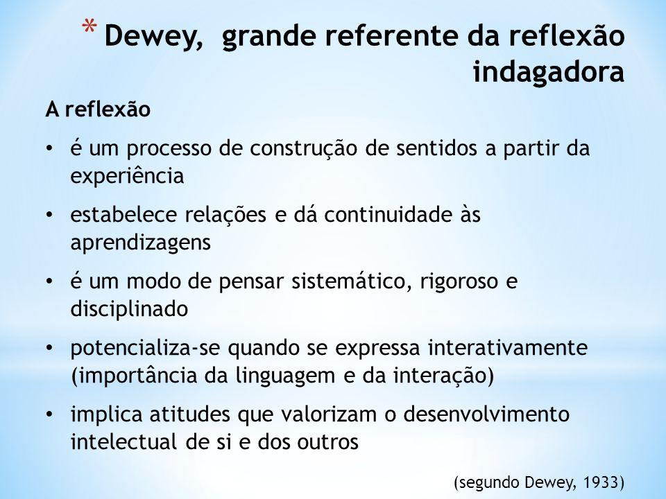 * Dewey, grande referente da reflexão indagadora A reflexão é um processo de construção de sentidos a partir da experiência estabelece relações e dá continuidade às aprendizagens é um modo de pensar sistemático, rigoroso e disciplinado potencializa-se quando se expressa interativamente (importância da linguagem e da interação) implica atitudes que valorizam o desenvolvimento intelectual de si e dos outros (segundo Dewey, 1933)