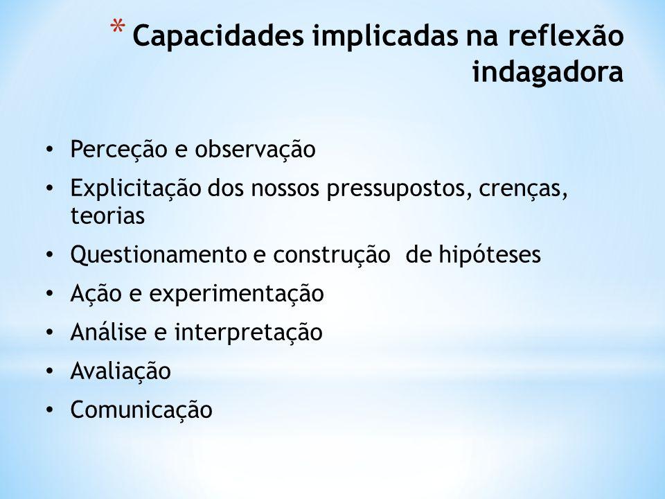* Capacidades implicadas na reflexão indagadora Perceção e observação Explicitação dos nossos pressupostos, crenças, teorias Questionamento e construção de hipóteses Ação e experimentação Análise e interpretação Avaliação Comunicação