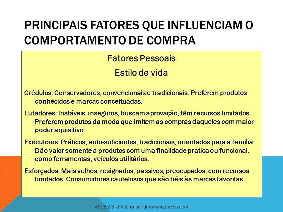 PRINCIPAIS FATORES QUE INFLUENCIAM O COMPORTAMENTO DE COMPRA Fatores Pessoais Estilo de vida Crédulos: Conservadores, convencionais e tradicionais. Pr