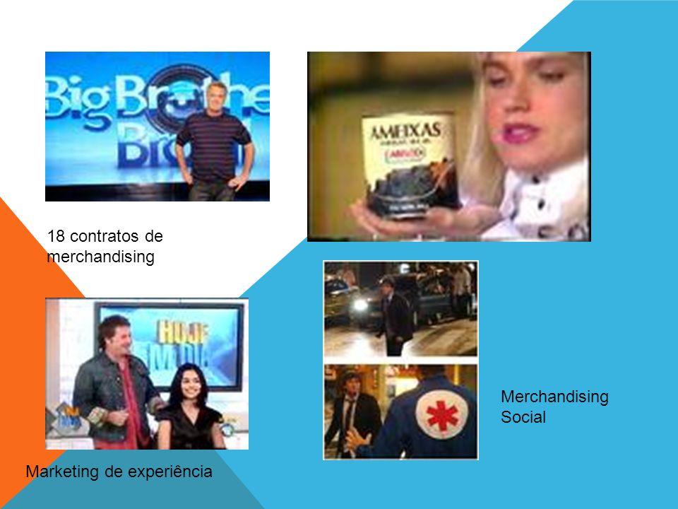 18 contratos de merchandising Merchandising Social Marketing de experiência