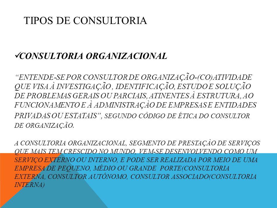 TIPOS DE CONSULTORIA CONSULTORIA ORGANIZACIONAL ENTENDE-SE POR CONSULTOR DE ORGANIZAÇÃO-(CO)ATIVIDADE QUE VISA À INVESTIGAÇÃO, IDENTIFICAÇÃO, ESTUDO E