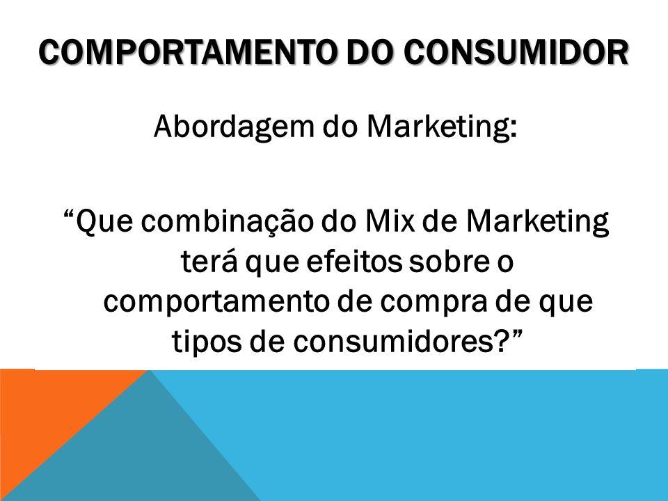 Abordagem do Marketing: Que combinação do Mix de Marketing terá que efeitos sobre o comportamento de compra de que tipos de consumidores?
