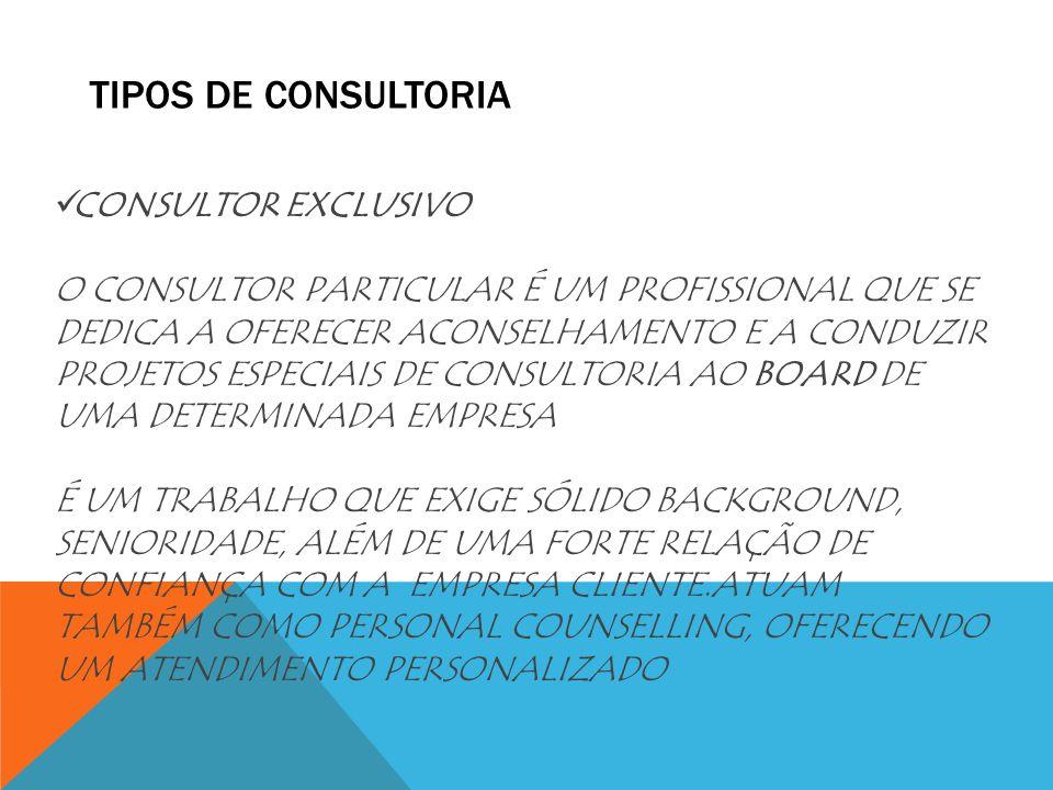 TIPOS DE CONSULTORIA CONSULTOR EXCLUSIVO O CONSULTOR PARTICULAR É UM PROFISSIONAL QUE SE DEDICA A OFERECER ACONSELHAMENTO E A CONDUZIR PROJETOS ESPECI