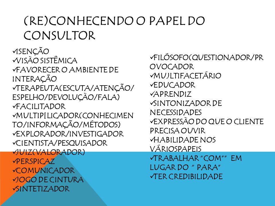 (RE)CONHECENDO O PAPEL DO CONSULTOR ISENÇÃO VISÀO SISTÊMICA FAVORECER O AMBIENTE DE INTERAÇÃO TERAPEUTA(ESCUTA/ATENÇÃO/ ESPELHO/DEVOLUÇÀO/FALA) FACILI