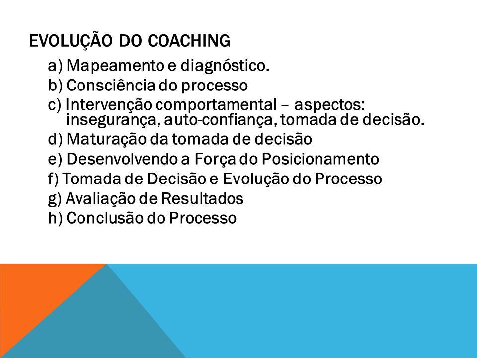 EVOLUÇÃO DO COACHING a) Mapeamento e diagnóstico. b) Consciência do processo c) Intervenção comportamental – aspectos: insegurança, auto-confiança, to