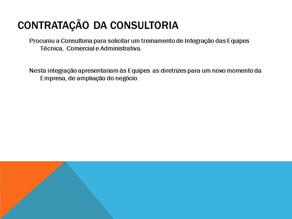 CONTRATAÇÃO DA CONSULTORIA Procurou a Consultoria para solicitar um treinamento de Integração das Equipes Técnica, Comercial e Administrativa. Nesta i