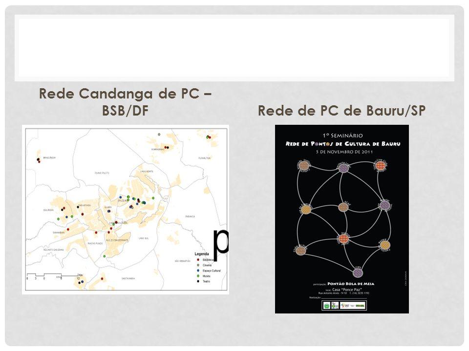 Rede Candanga de PC – BSB/DFRede de PC de Bauru/SP