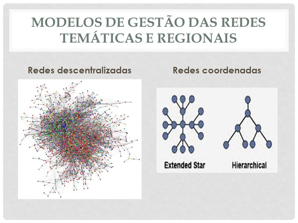 MODELOS DE GESTÃO DAS REDES TEMÁTICAS E REGIONAIS Redes descentralizadasRedes coordenadas