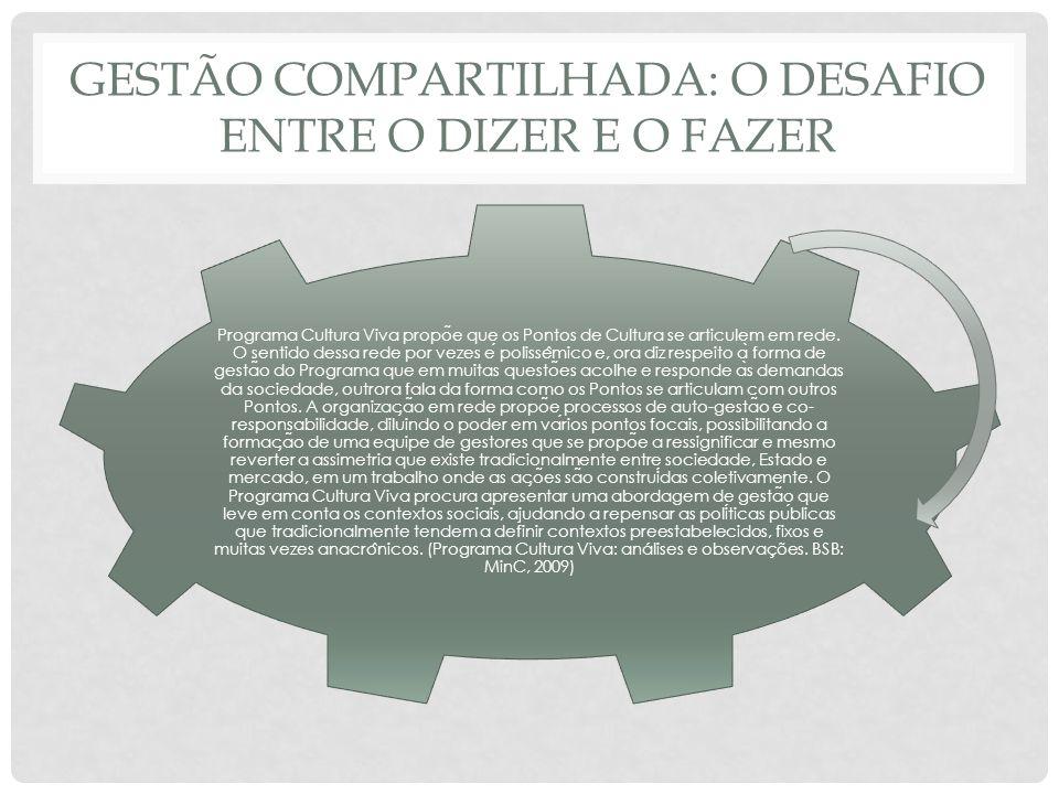 GESTÃO COMPARTILHADA: O DESAFIO ENTRE O DIZER E O FAZER Programa Cultura Viva propo ̃ e que os Pontos de Cultura se articulem em rede.
