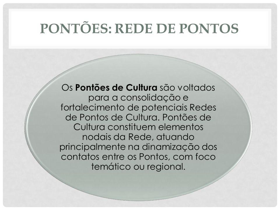 PONTÕES: REDE DE PONTOS Os Pontões de Cultura são voltados para a consolidação e fortalecimento de potenciais Redes de Pontos de Cultura.