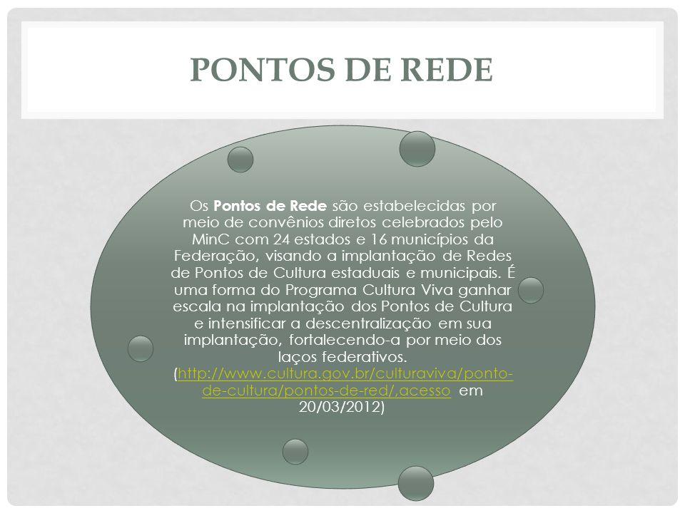 PONTOS DE REDE Os Pontos de Rede são estabelecidas por meio de convênios diretos celebrados pelo MinC com 24 estados e 16 municípios da Federação, visando a implantação de Redes de Pontos de Cultura estaduais e municipais.