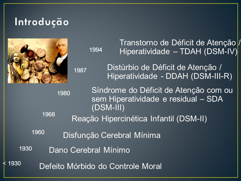 Dano Cerebral Mínimo Reação Hipercinética Infantil (DSM-II) Disfunção Cerebral Mínima Distúrbio de Déficit de Atenção / Hiperatividade - DDAH (DSM-III-R) Síndrome do Déficit de Atenção com ou sem Hiperatividade e residual – SDA (DSM-III) Transtorno de Déficit de Atenção / Hiperatividade – TDAH (DSM-IV) 1968 1987 < 1930 1994 1960 1980 Defeito Mórbido do Controle Moral 1930
