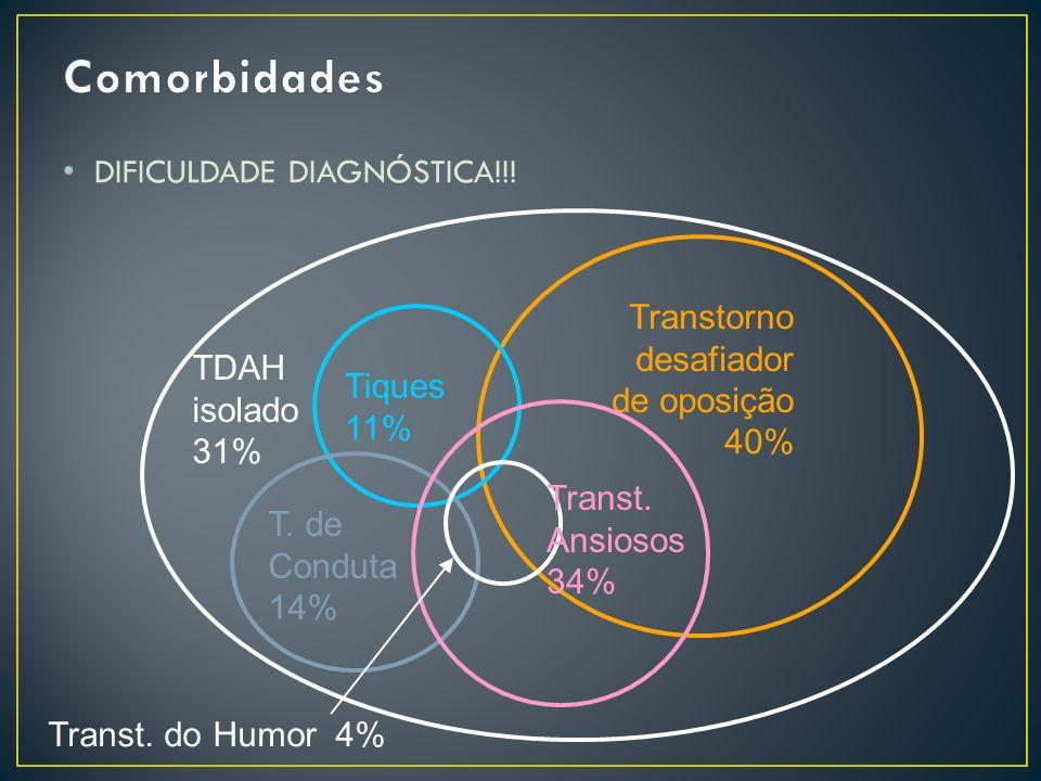 DIFICULDADE DIAGNÓSTICA!!.Transtorno desafiador de oposição 40% Tiques 11% T.