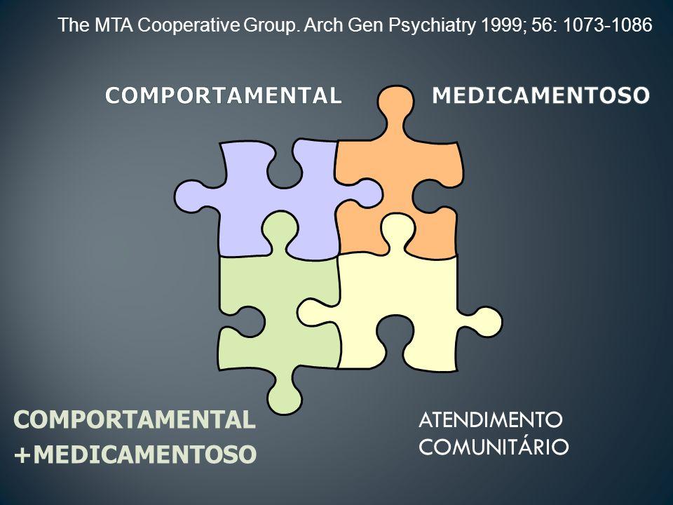 COMPORTAMENTAL +MEDICAMENTOSO ATENDIMENTO COMUNITÁRIO The MTA Cooperative Group.
