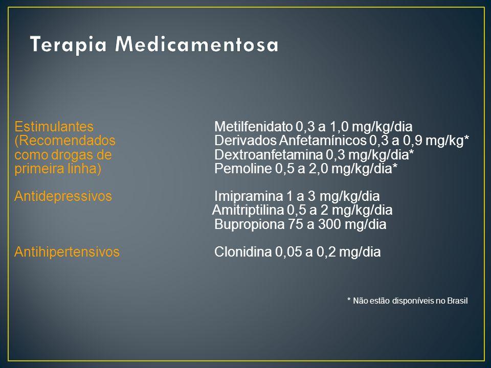 Estimulantes Metilfenidato 0,3 a 1,0 mg/kg/dia (RecomendadosDerivados Anfetamínicos 0,3 a 0,9 mg/kg* como drogas deDextroanfetamina 0,3 mg/kg/dia* primeira linha)Pemoline 0,5 a 2,0 mg/kg/dia* AntidepressivosImipramina 1 a 3 mg/kg/dia Amitriptilina 0,5 a 2 mg/kg/dia Bupropiona 75 a 300 mg/dia AntihipertensivosClonidina 0,05 a 0,2 mg/dia * Não estão disponíveis no Brasil