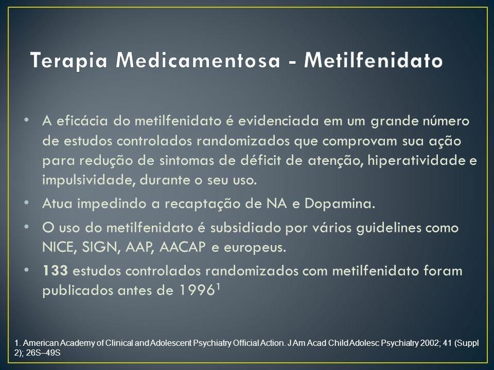 A eficácia do metilfenidato é evidenciada em um grande número de estudos controlados randomizados que comprovam sua ação para redução de sintomas de déficit de atenção, hiperatividade e impulsividade, durante o seu uso.