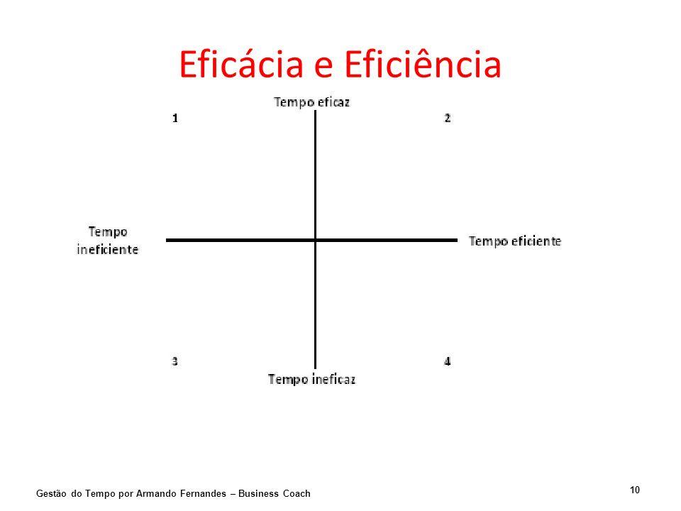 Eficácia e Eficiência Gestão do Tempo por Armando Fernandes – Business Coach 10
