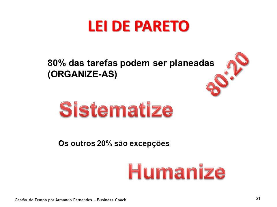 LEI DE PARETO 80% das tarefas podem ser planeadas (ORGANIZE-AS) Os outros 20% são excepções Gestão do Tempo por Armando Fernandes – Business Coach 21