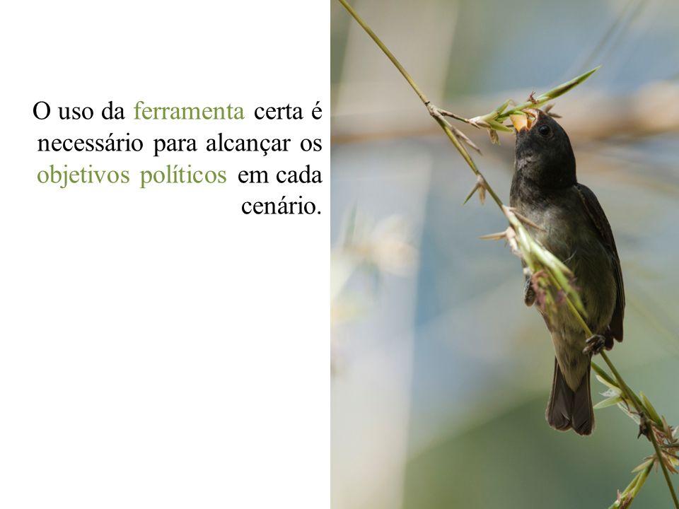 O uso da ferramenta certa é necessário para alcançar os objetivos políticos em cada cenário.