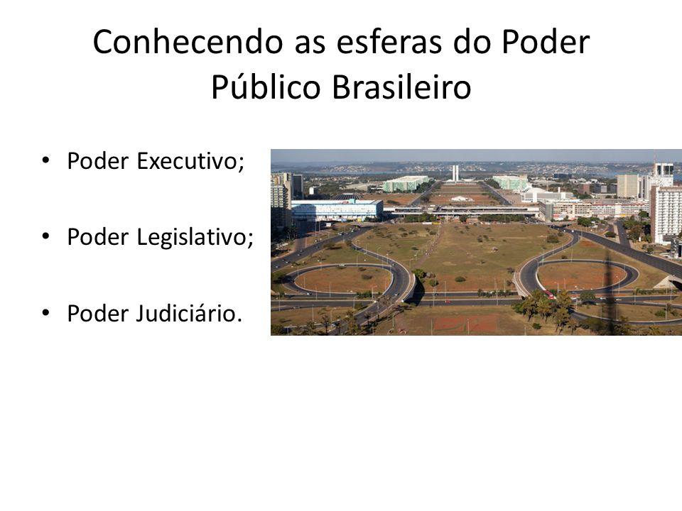 Conhecendo as esferas do Poder Público Brasileiro Poder Executivo; Poder Legislativo; Poder Judiciário.