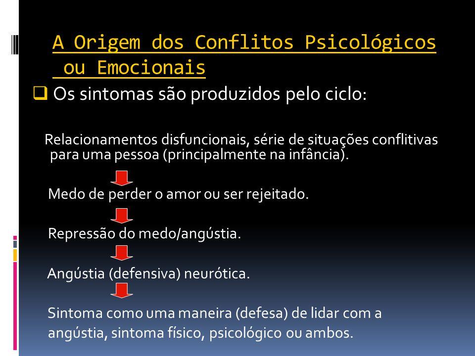 Instrumentos de recuperação: Pessoas Nervosas 1)Entenda e aceite que há um problema que é seu.