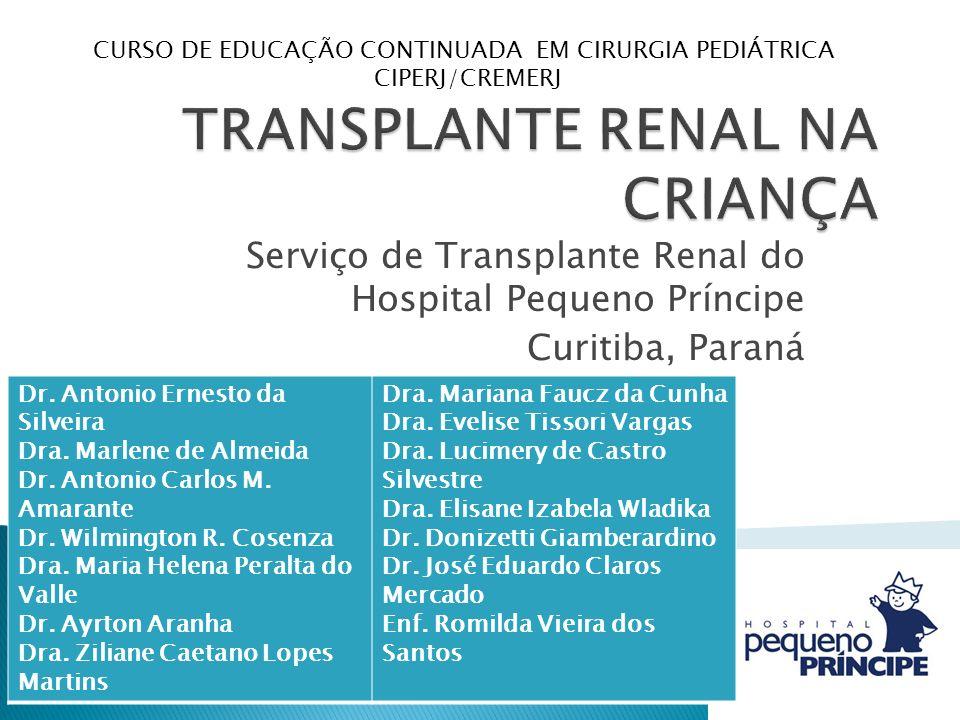 Serviço de Transplante Renal do Hospital Pequeno Príncipe Curitiba, Paraná Dr. Antonio Ernesto da Silveira Dra. Marlene de Almeida Dr. Antonio Carlos