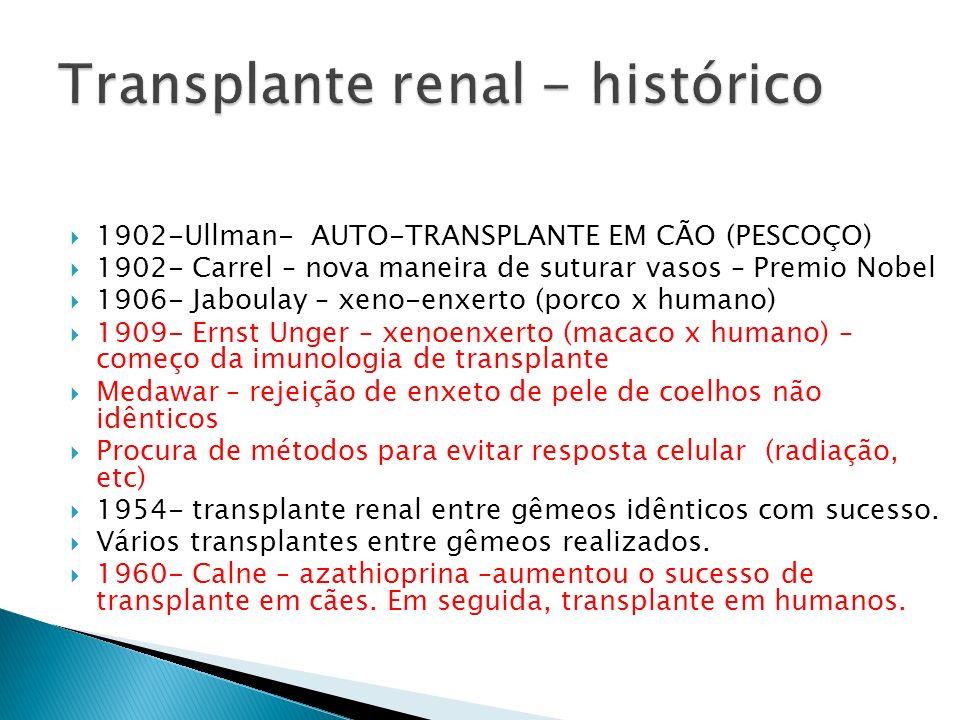 1902-Ullman- AUTO-TRANSPLANTE EM CÃO (PESCOÇO) 1902- Carrel – nova maneira de suturar vasos – Premio Nobel 1906- Jaboulay – xeno-enxerto (porco x huma
