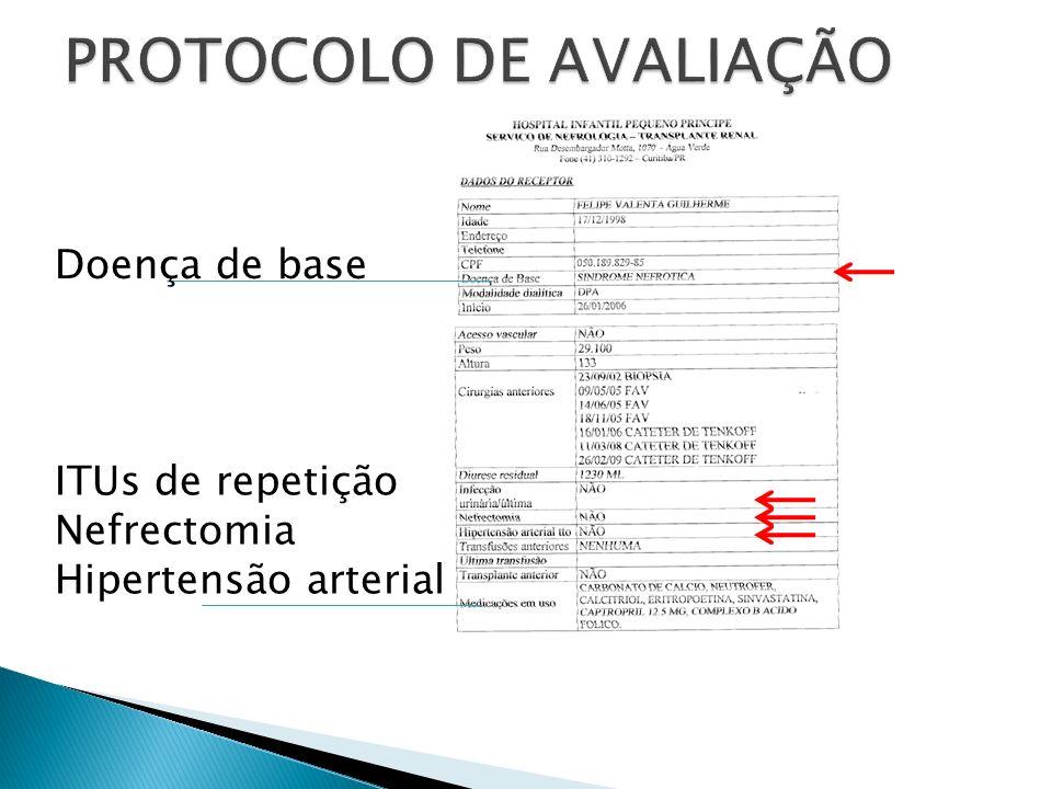 Doença de base ITUs de repetição Nefrectomia Hipertensão arterial