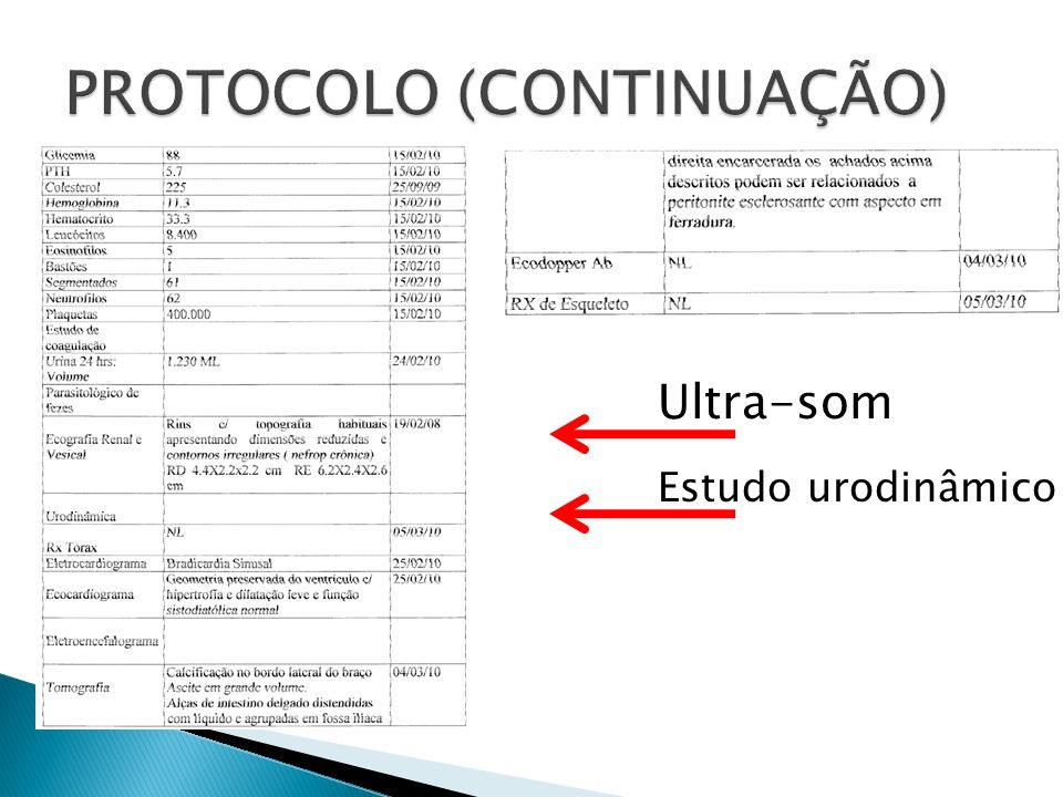 Ultra-som Estudo urodinâmico