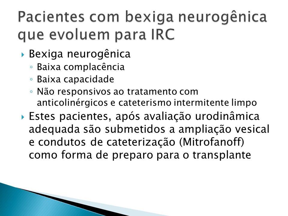 Bexiga neurogênica Baixa complacência Baixa capacidade Não responsivos ao tratamento com anticolinérgicos e cateterismo intermitente limpo Estes pacie
