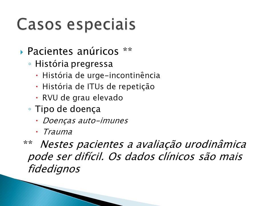 Pacientes anúricos ** História pregressa História de urge-incontinência História de ITUs de repetição RVU de grau elevado Tipo de doença Doenças auto-