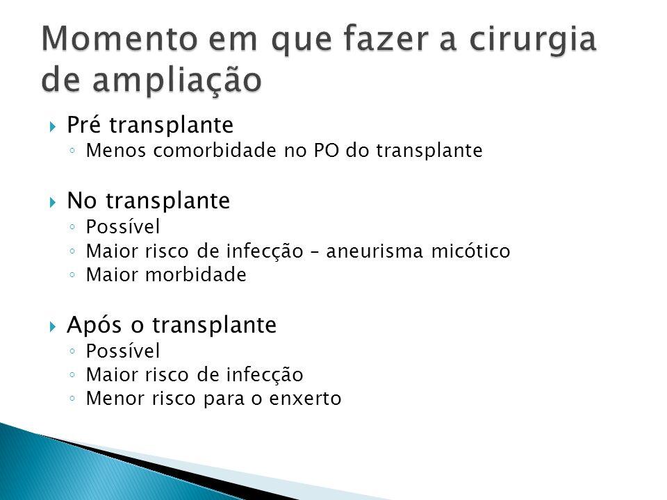Pré transplante Menos comorbidade no PO do transplante No transplante Possível Maior risco de infecção – aneurisma micótico Maior morbidade Após o tra