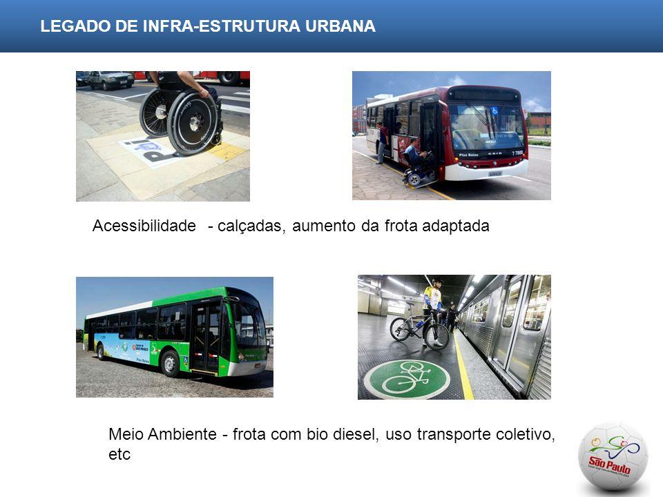 LEGADO DE INFRA-ESTRUTURA URBANA Acessibilidade - calçadas, aumento da frota adaptada Meio Ambiente - frota com bio diesel, uso transporte coletivo, etc
