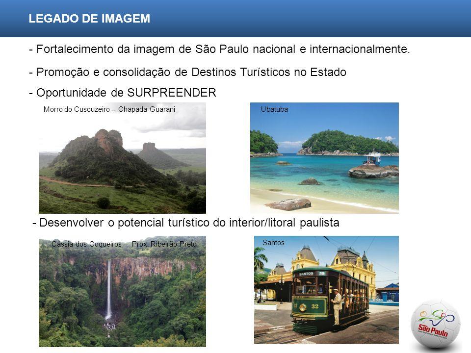 LEGADO DE IMAGEM - Fortalecimento da imagem de São Paulo nacional e internacionalmente. - Promoção e consolidação de Destinos Turísticos no Estado - O