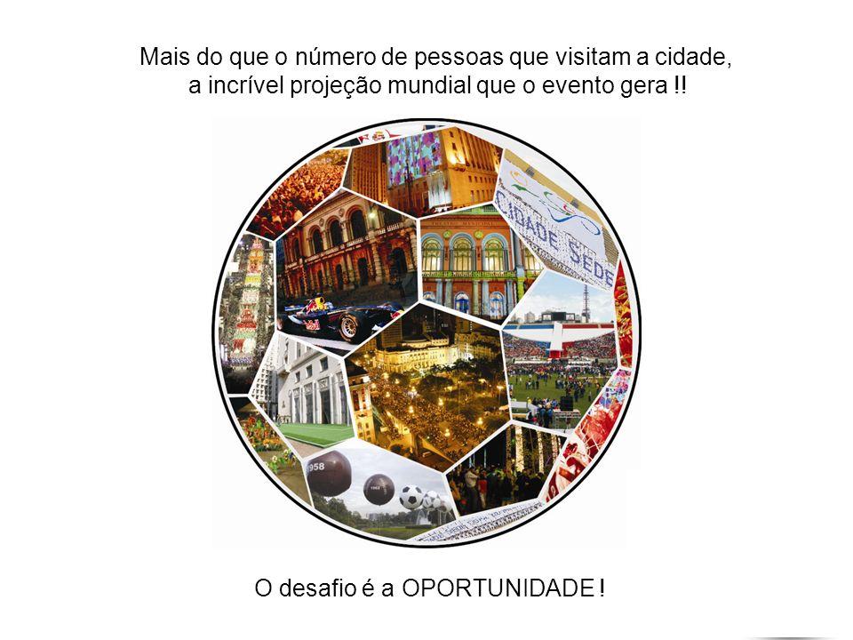 Mais do que o número de pessoas que visitam a cidade, a incrível projeção mundial que o evento gera !! O desafio é a OPORTUNIDADE !