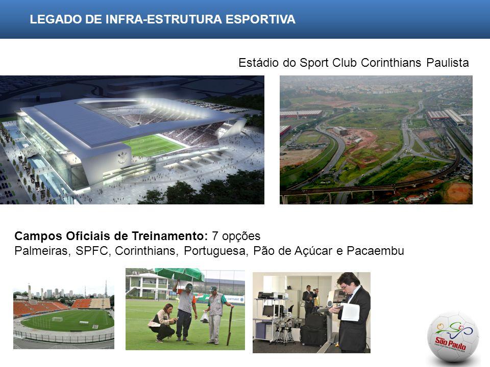 LEGADO DE INFRA-ESTRUTURA ESPORTIVA Estádio do Sport Club Corinthians Paulista Campos Oficiais de Treinamento: 7 opções Palmeiras, SPFC, Corinthians,