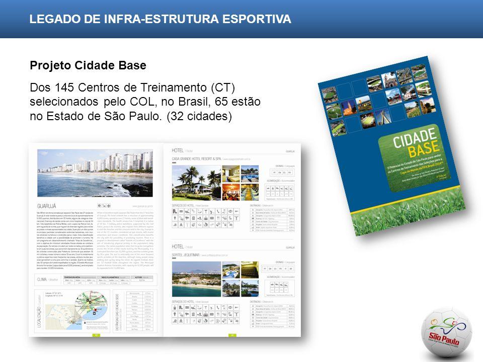 LEGADO DE INFRA-ESTRUTURA ESPORTIVA Projeto Cidade Base Dos 145 Centros de Treinamento (CT) selecionados pelo COL, no Brasil, 65 estão no Estado de São Paulo.