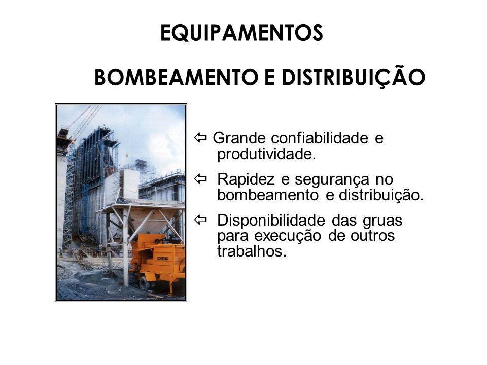 Grande confiabilidade e produtividade. Rapidez e segurança no bombeamento e distribuição. Disponibilidade das gruas para execução de outros trabalhos.