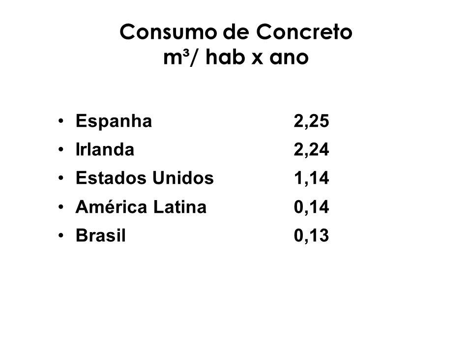 Bombeamento e projeção de concreto com agregados máximos de 12,5 mm Concreto de alta qualidade.