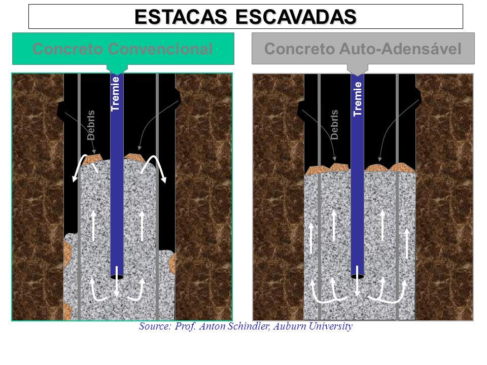 Tremie Concreto Auto-Adensável Debris Tremie Debris Concreto Convencional ESTACAS ESCAVADAS Source: Prof. Anton Schindler, Auburn University