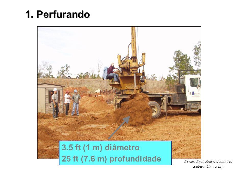 1. Perfurando 3.5 ft (1 m) diâmetro 25 ft (7.6 m) profundidade Fonte: Prof. Anton Schindler, Auburn University