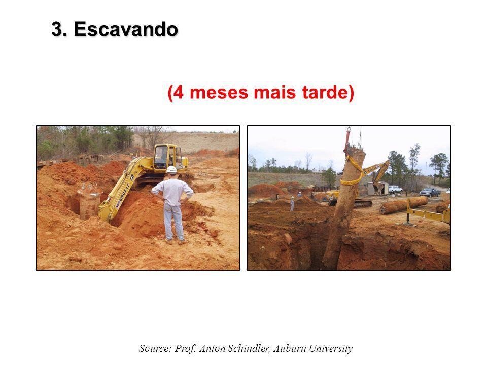 (4 meses mais tarde) 3. Escavando Source: Prof. Anton Schindler, Auburn University