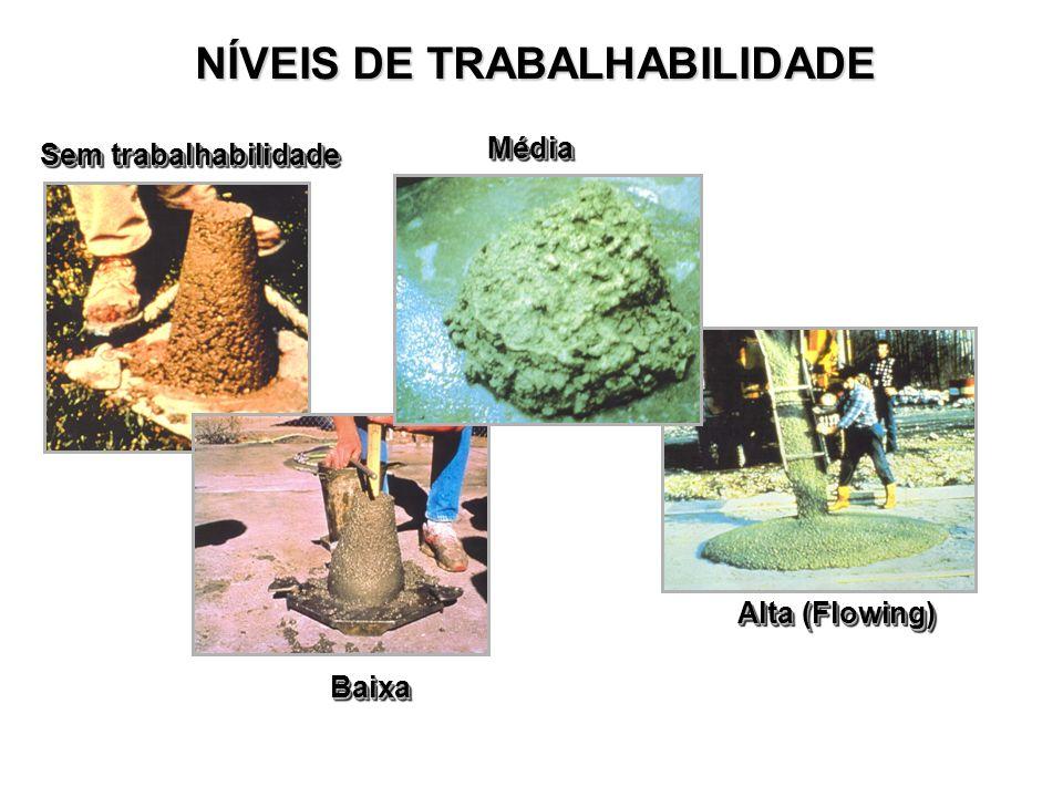 Alta (Flowing) Sem trabalhabilidade BaixaBaixa MédiaMédia NÍVEIS DE TRABALHABILIDADE