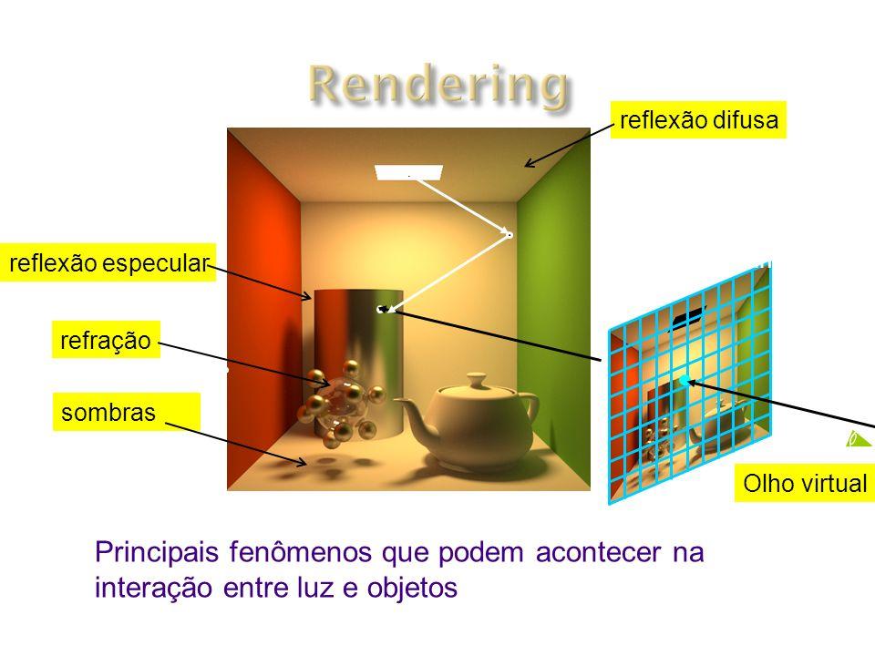 reflexão especular refração sombras eye image Principais fenômenos que podem acontecer na interação entre luz e objetos reflexão difusa Olho virtual