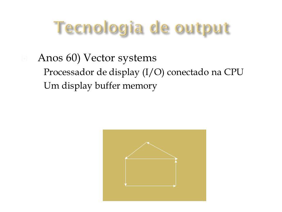 (Anos 60) Vector systems Processador de display (I/O) conectado na CPU Um display buffer memory