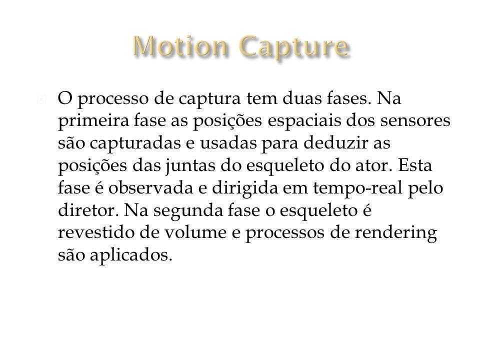 O processo de captura tem duas fases.