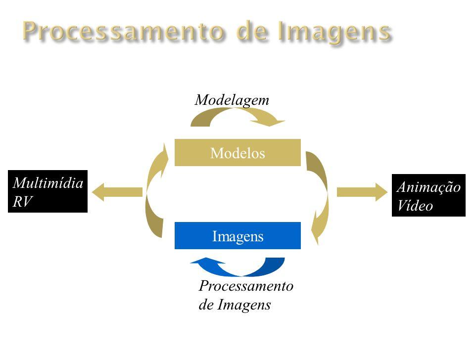Modelos Imagens Modelagem Processamento de Imagens GráficoVisão Tempo Animação Vídeo Usuário Multimídia RV
